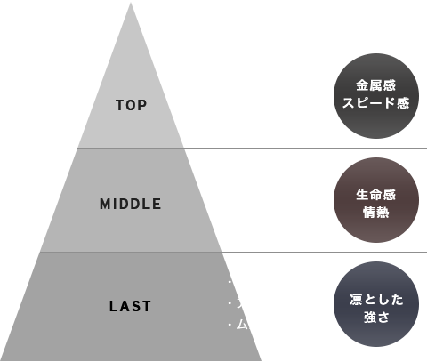fragrance_material.ts.1710200231590000